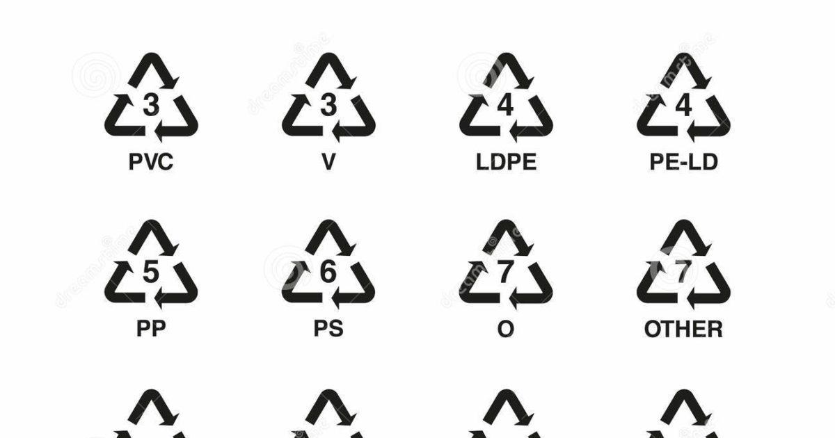 Separazione dei rifiuti e spiegazione dei simboli di riciclaggio